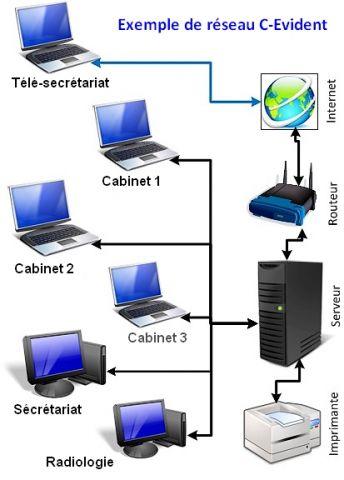 reseau_client_serveur_pharweb_informatique2.jpg